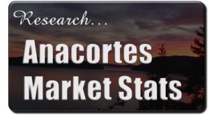 Research Anacortes Market Stats